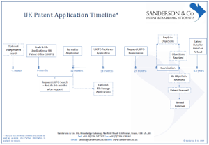 UK-Patent-flow-chart-thmb